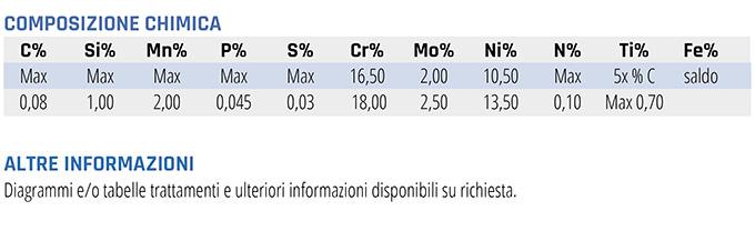 KLEINOX 4571 DIN EN X6CrNiMoTi17-12-2 – AISI 316Ti trafilati inox, acciai austenitici acciaio trafilato acciaio rettificato acciaio austenitico 1.4571 X6CrNiMoTi17-12-2 AISI 316Ti industria tessile textile industria alimentare industria chimica